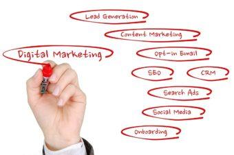 El uso del lenguaje en el marketing digital